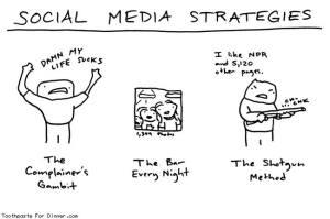 socialmediastrategies